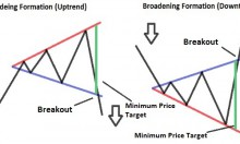 Broadening Formation