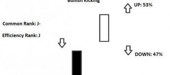 bullish kicking