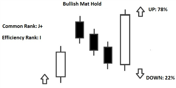 Mat Hold Pattern