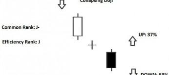 collapsing doji star