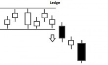 ledge pattern