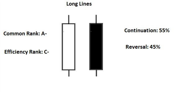 long line candle