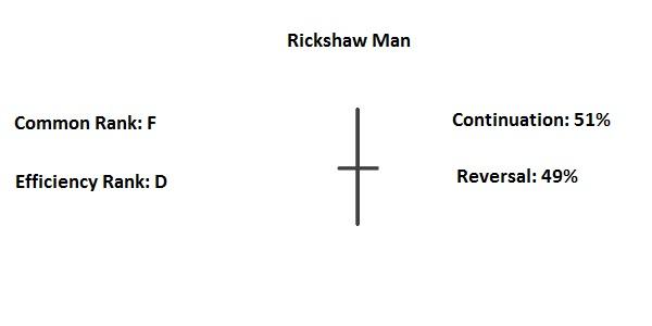 Rickshaw Man Pattern