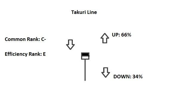 Takuri Line