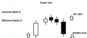 tower top pattern