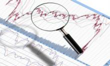Indicators and Oscillators