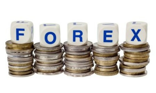 Forex Trading: What it is and How it works