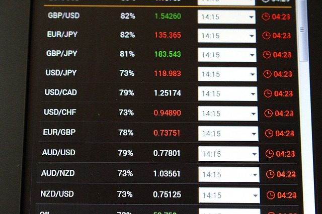How Many Currency Pairs Do Leading Forex Traders Work With?