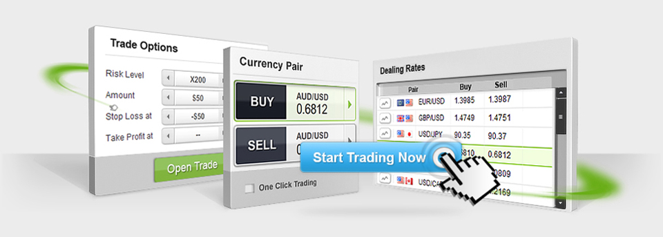 Forex exchange online