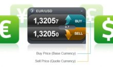 cfd-forex1