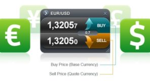 4 Tips For Successful Online Forex Trading