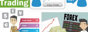 copy-trading-copy-trader-funziona-forex-opzioni-binarie