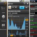 How To Choose The Best Mobile Trading App For You