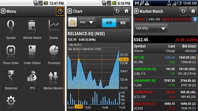 App that can watch forex