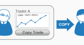 Copy Trading -  A Comprehensive Guide