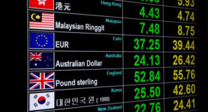 Coping with unavoidable situations in the Forex market