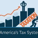 Is America's tax system the most confusing in the world?